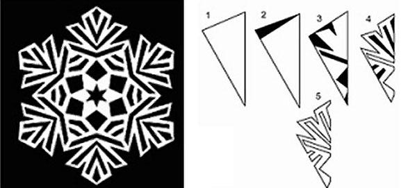简单易学的雪花剪纸图案大全